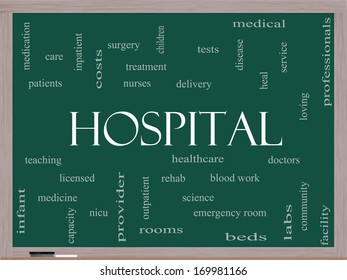 Hospital Word Cloud Concept on a Blackboard with great terms such as doctors, nurses, heal, medicine and more.