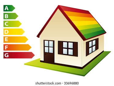 House with energy rating system