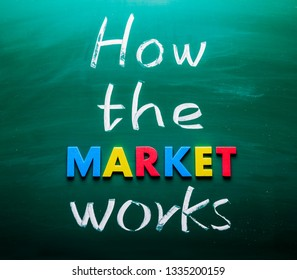 How the market works concept. Colorful and handwriting words on blackboard.