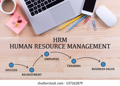 HRM HUMAN RESOURCE MANAGEMENT MILESTONES CONCEPT