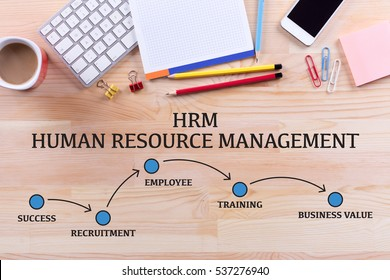 HRM HUMAN RESOURCE MANAGEMENT MILESTONES CONCEPT