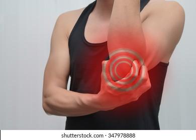 Human bones, joints pain.