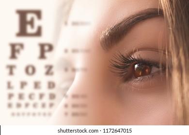 Human female eye close-up, human eyesight check, alphabet diagram