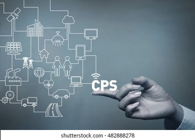 human hand and connected icons of CPS, abstract concept visual
