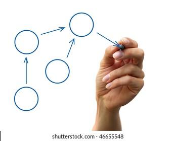 a human hand drawing a process diagram