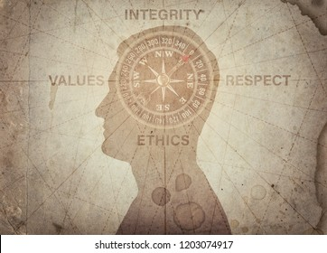 Human head and compass points to the ethics, integrity, values, respect. The concept on the topic of business, trust, psychology etc.
