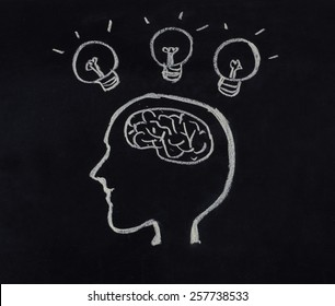 human head,brain and light bulb in idea concept on blackboard