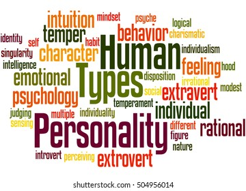 Human Personality Types, word cloud concept on white background.