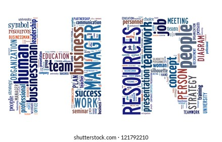 Human Resource word cloud in letter H and R isolated in white background