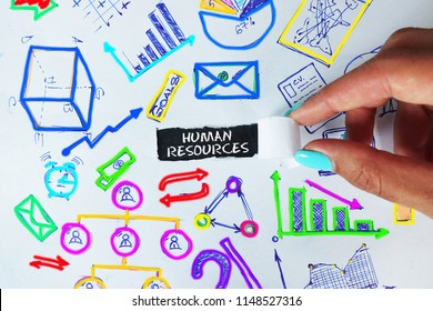 Human resources concept with  sketches and hand drawings on white paper