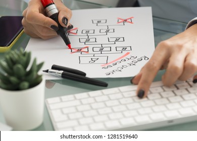 Human resources manager analysing employee restructuring process with company's organigram and computer