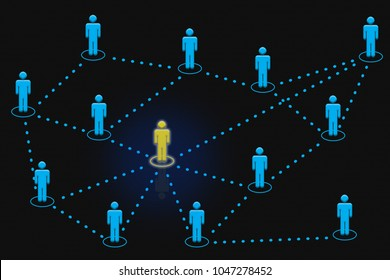 Human resources network icons concept. general company organigram and operations department organigram
