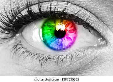 human vision color spectrum  concept