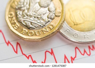 Hungarian forint British pound exchange rate: Hungarian forint and British pound coins placed on a red graph showing decrease in currency exchange rate