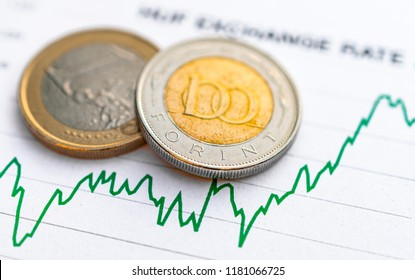 Hungarian forint euro exchange rate: Hungarian forint and euro coins placed on a green graph showing increase in currency exchange rate