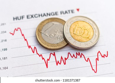 Hungarian forint euro exchange rate: Hungarian forint and euro coins placed on a red graph showing decrease in currency exchange rate