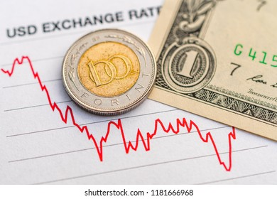 Hungarian forint US dollar exchange rate: Hungarian 100 forint coin and US 1 dollar bill placed on a red graph showing decrease in currency exchange rate