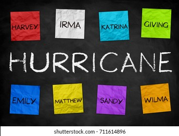 Hurricane - notes with different hurricanes