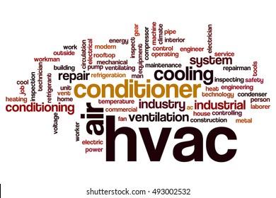 HVAC word cloud concept
