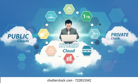 Hybrid Cloud computer : Business man working with laptop on real Cloud that link each other , application around