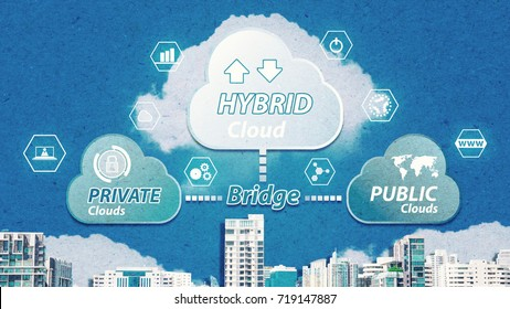 Hybrid Cloud computer for network security over the morning modern city : paper art
