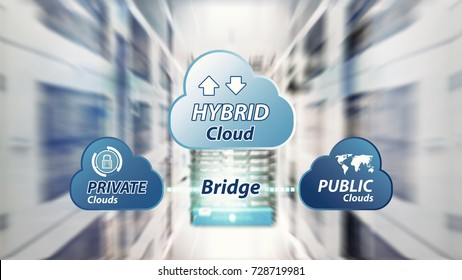 Hybrid Cloud computer network security : Hybrid Cloud computing icon for control system in data center