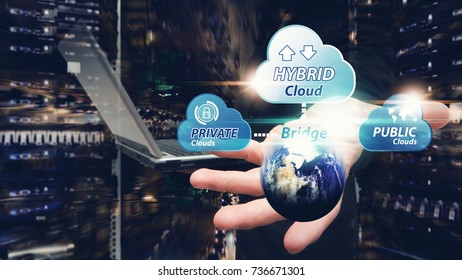 Hybrid Cloud Computing service, hybrid Cloud application manage file sharing in data center for network security computer : Elements of this image furnished by NASA