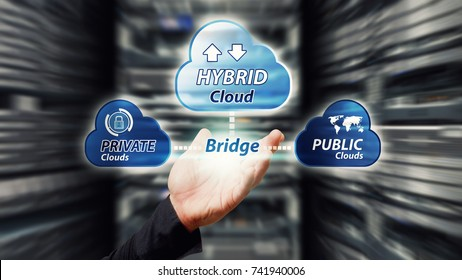 Hybrid Cloud Computing service, Hybrid Cloud application manage file sharing in data center for network security computer