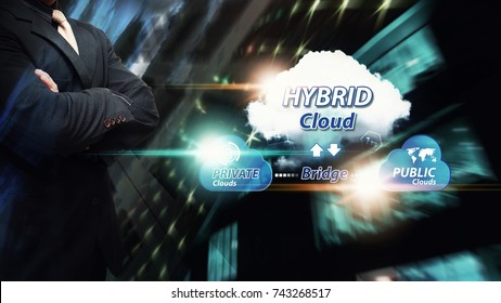 Hybrid Cloud Computing service, hybrid Cloud application manage file sharing in data center for network security computer : Network administrator secure process