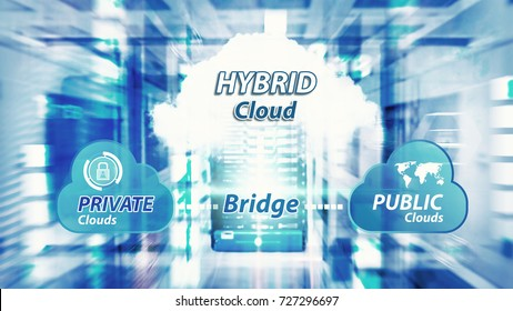 Hybrid Cloud computing service for network security computer : Hybrid cloud applications control with abstract technology background in data center