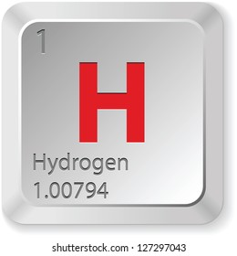 hydrogen - keyboard button