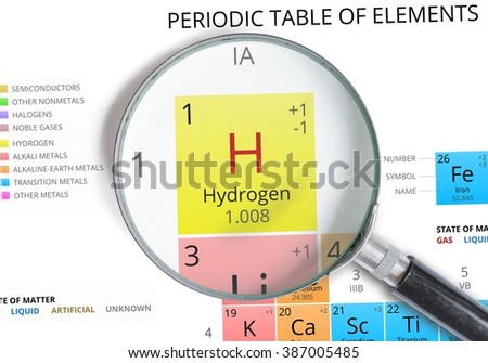 Hydrogen Symbol H Element Periodic Table Stock Photo Edit Now