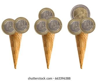 Ice cream finances