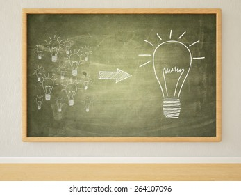 Idea - 3d render illustration of lightbulbs  on green blackboard in a room.