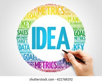 Idea circle word cloud, business concept background