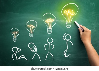 Idea developing stickman who is rising up from sitting to jumping position present concept of developing idea