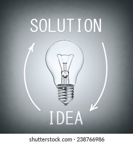 Idea and solution around a light bulb with arrows.