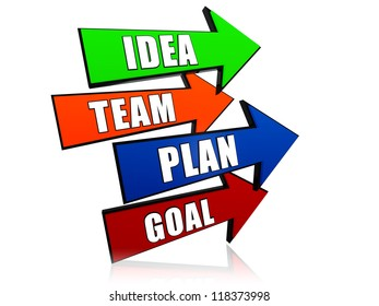 idea, team, plan, goal - words in 3d colorful arrows with text, business concept