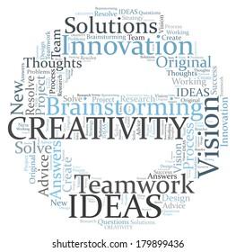 Ideas word cloud