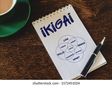 ikigai. The word Ikigai on notebook and pen. IKIGAI is a Japanese concept reason for being of life purpose.