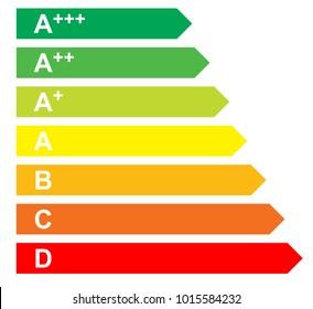 Illustration classification energy, isolated on white