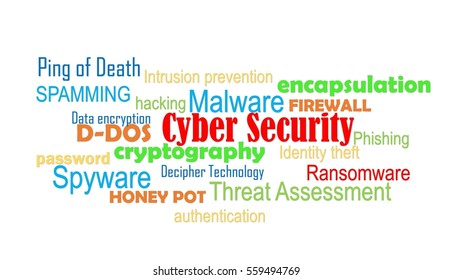 Illustration concept or conceptual cyber security access technology. Abstract word cloud isolated on background