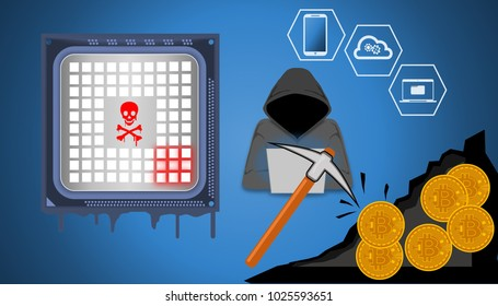 Illustration of crypto mining malware. Worldwide been exploited by malware that harnesses visitors' computers to mine cryptocurrency.