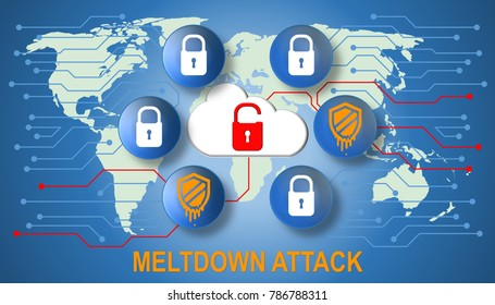 Illustration of cyber security concept on meltdown and spectre attacks. Meltdown and Spectre exploit critical vulnerabilities in modern processors work on personal computers, mobile devices and cloud.