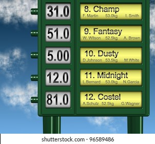 an illustration of a green bookmaker board with a blue sky in the background / bookmaker board