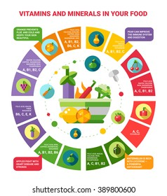 Illustration of healthy eating infographics with icons. Vitamins and minerals in your food.
