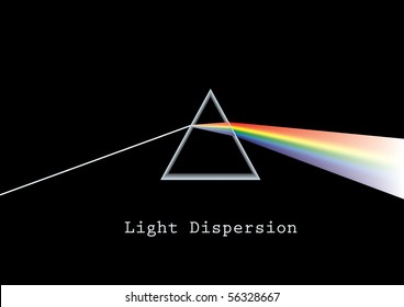 Illustration on how light disperses when passing through a glass prism.(vector also available)