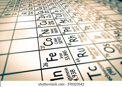 A illustration of some chemical elements from the Mendeleiv periodic table: transition metals !