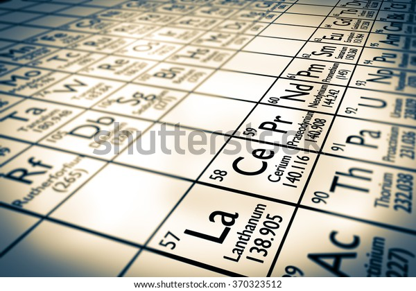 A illustration of some chemical elements from the Mendeleiv periodic table: rare earth elements or lanthanides !