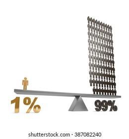 Illustration of wealth inequality
